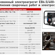 Сварочный генератор Energo EB 6,5/400-W220HDC